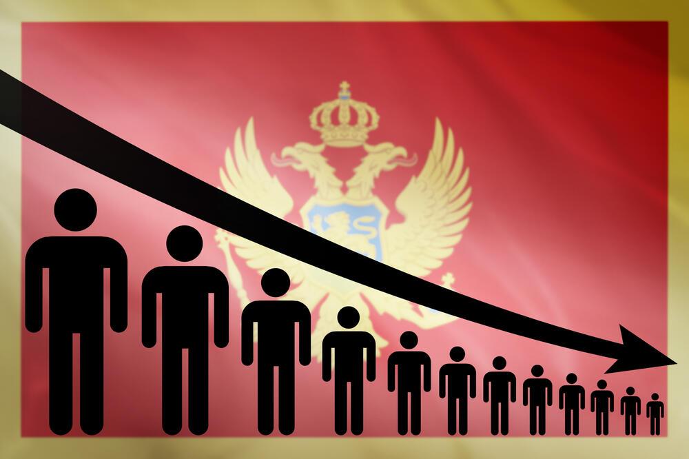 VIŠE STANOVNIKA UMIRE NEGO ŠTO SE RAĐA: Epidemija Bijele kuge u Crnoj Gori